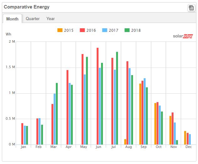 solar%20chart